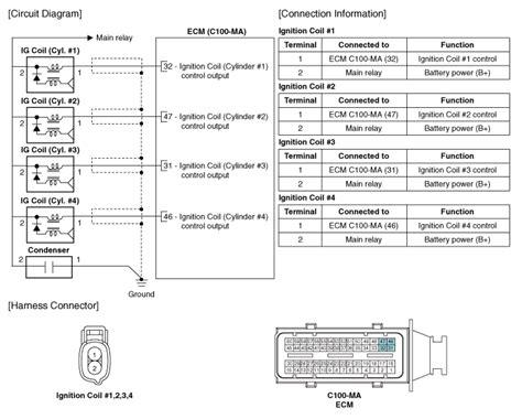 Kia Cylinder Engine Diagram Wiring For Free