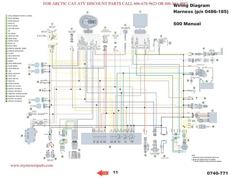 Smoker Craft Boat Wiring Diagram Online