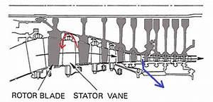 Bjorn U0026 39 S Corner  Turbofan Engine Challenges  Part 4