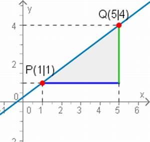 Fläche Zwischen Zwei Graphen Berechnen : gerade durch zwei punkte analysis ~ Themetempest.com Abrechnung