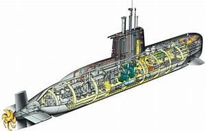 Parts Of A Submarine Diagram
