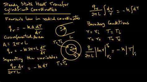 conduction heat transfer radial coordinates youtube