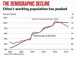 If China wants to achieve its growth goals, it may need ...