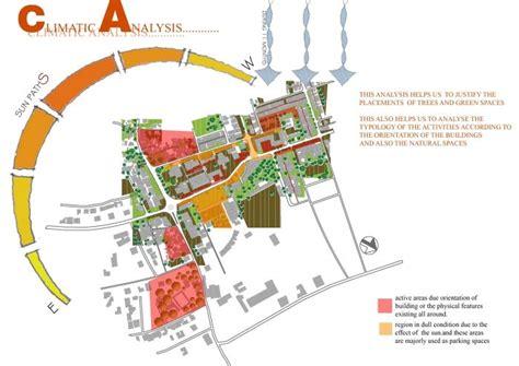 1000+ Ideas About Urban Analysis On Pinterest Site