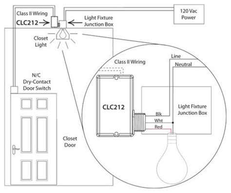 door jamb light switches more costly