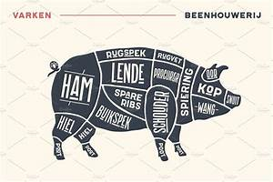 Meat Cuts  Poster Butcher Diagram And Scheme