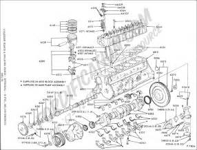 7 3 engine parts diagram 7 3 image wiring diagram similiar ford engine parts diagram keywords on 7 3 engine parts diagram