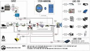 Simarine Pico Battery Monitor  Installation  Setup And
