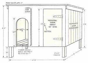 wood dog kennel plans woodwork training diy ideas With dog boarding kennel plans free