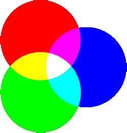 Licht   Komplementrfarben Farbkreis