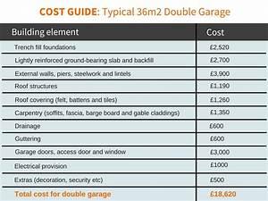 Cost Guide  Garages  U0026 Driveways