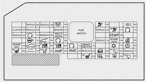 Hyundai Ioniq Hybrid  2017   U2013 Fuse Box Diagram