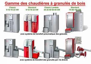 Chaudière à Granulés De Bois : chaudi re granul hargassner chaudi re pellet ~ Premium-room.com Idées de Décoration