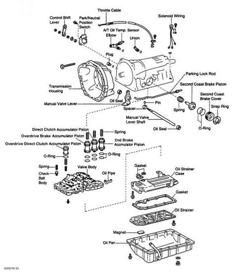 Toyota Rav Tuning Best Place Find Wiring