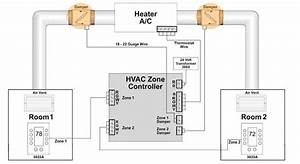 73 Best Forced Air Balancing For Residential Hvac Dampers