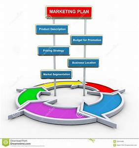3d Marketing Plan And Flow Diagram Royalty Free Stock