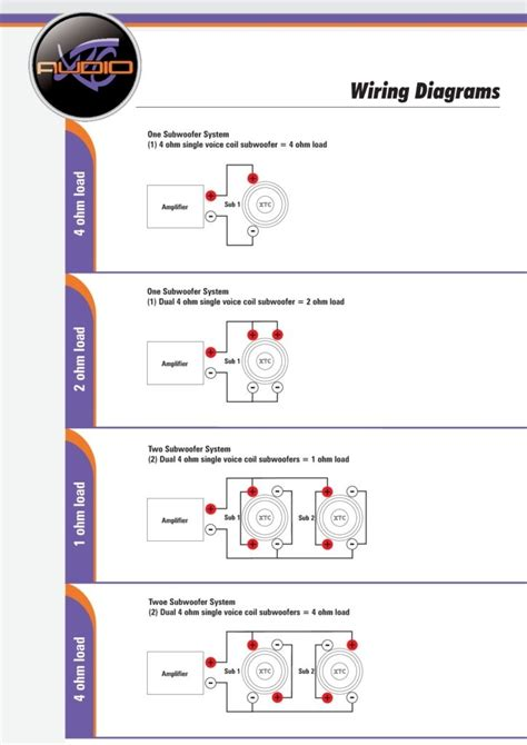 wiring lights together illustration of wiring how to wire two s together diagram fuse box and