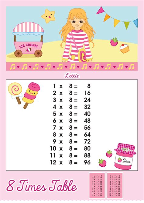 8 times tables chart 8 times table printable chart lottie dolls