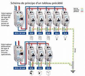 Installer Un Tableau électrique : type a tableau electrique maisons naturelles ~ Dailycaller-alerts.com Idées de Décoration