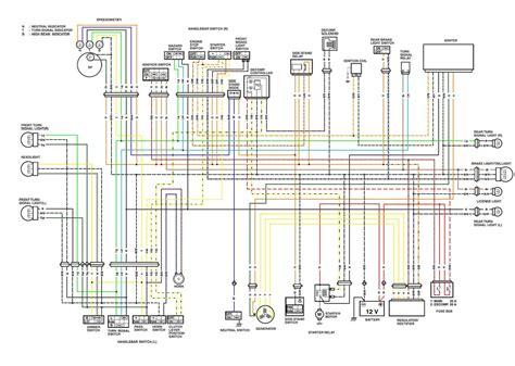 harley road king engine diagram downloaddescargar