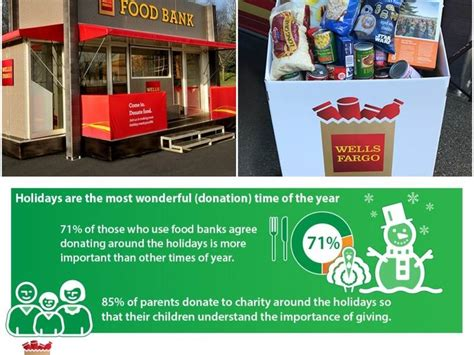 Fargo Aloha Oregon by Popup Food Banks To Appear This Week Fargo