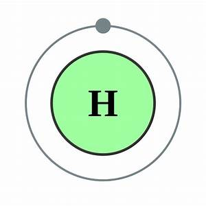Uses For Hydrogen