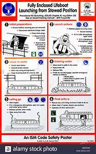Instruction Manual Poster About Evacuation With Lifeboat