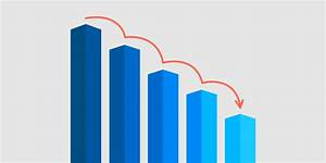 5 Simple Ways on How to Reduce Bounce Rate | AddThis Blog