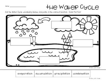 water cycle worksheet water cycle poster classroom display and practice worksheets tpt