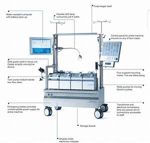 60 Best Intra Aortic Balloon Pump Images On Pinterest