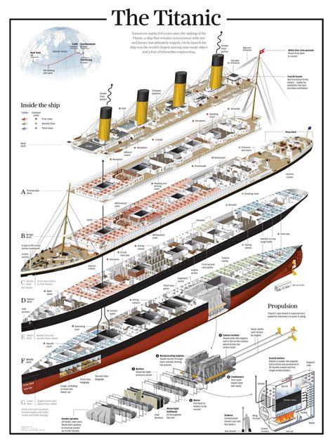 Titanic Boat Poster by Titanic Poster Cutapart Ship Schematic Plans Cutaway