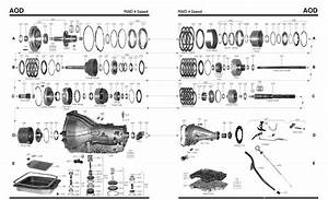 1992 Ford Aod Transmission Diagram