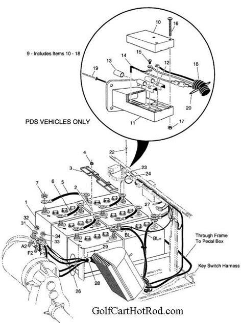 wiring diagram ez go rxv ireleast readingrat net