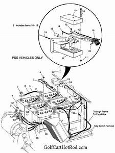 Wiring Diagram For 1998 Ez Go Golf Cart