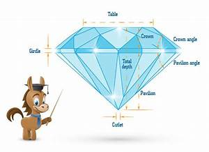 Pool Table Diamond System Diagram