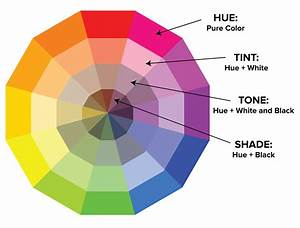 Your Guide To Colors  Color Theory  The Color Wheel   U0026 How