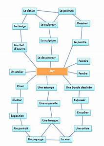 Piece De La Maison En Anglais : champ lexical de la maison en anglais ventana blog ~ Preciouscoupons.com Idées de Décoration