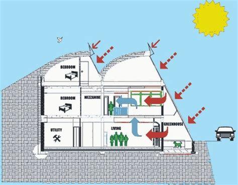 underground homes  alternative green home architecture deavita