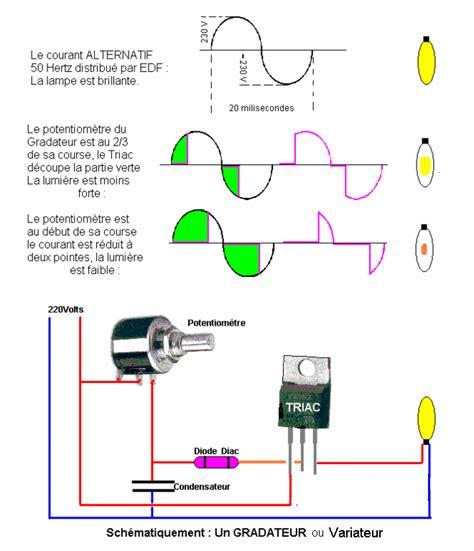 variateur de lumi 232 re sur halog 232 ne forum electricit 233 syst 232 me d
