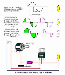 Variateur De Lumiere Castorama : variateur de lumiere halogene comment raccorder un ~ Farleysfitness.com Idées de Décoration