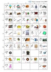 Free Japanese Language Worksheet