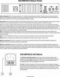 Kustom Kg100fx212 Users Manual