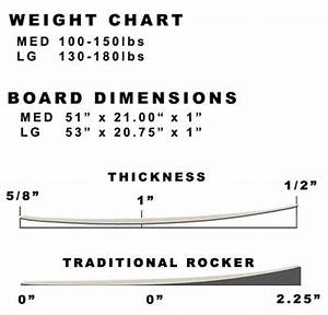 size charts With skimboard template