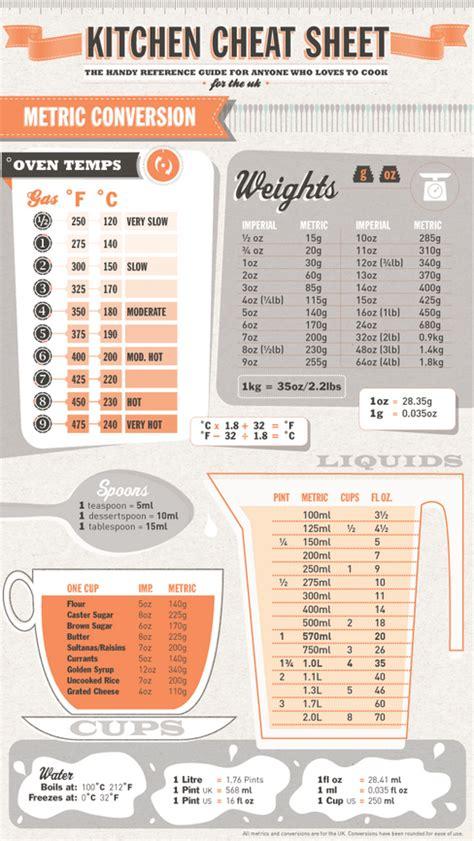 tableau de conversion pour la cuisine comment convertir les unités de mesure internationales en