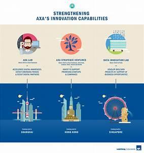 AXA   Strengthening AXA's Innovation Ecosystem