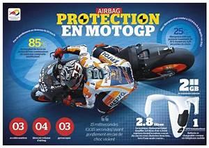 Airbag Moto Autonome : les mod les de gilets airbag moto ~ Medecine-chirurgie-esthetiques.com Avis de Voitures