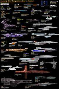 Ship Size Comparison Chart Starship Comparison Charts Damn Cool Pictures