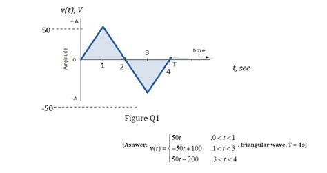triangular form calculus aquiring triangular signal equation from