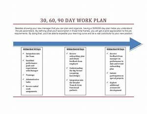 30 60 90 days plan new job marketing - Google Search ...