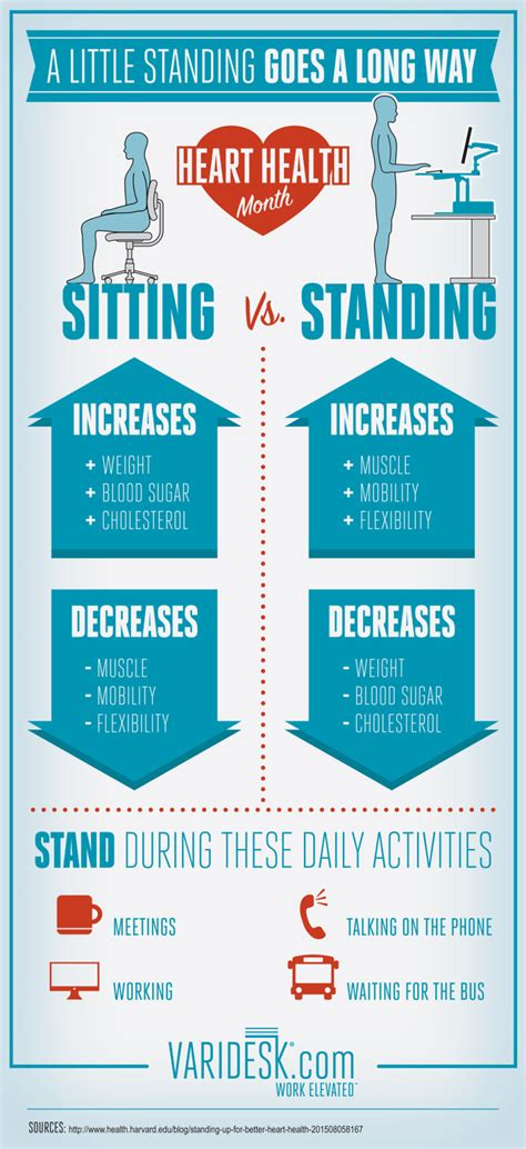 benefits of a standing desk could the varidesk make one fitter and more productive